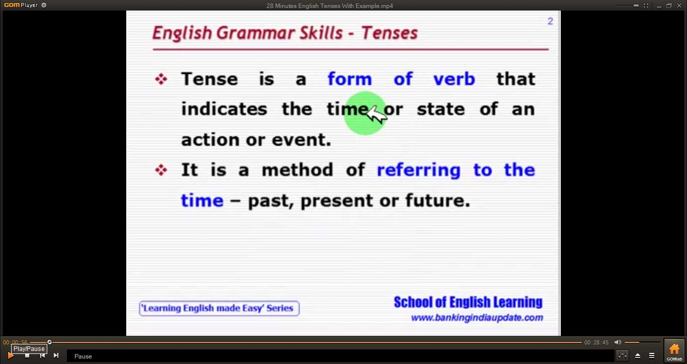 28-Minutes-English-Tenses-With-Example